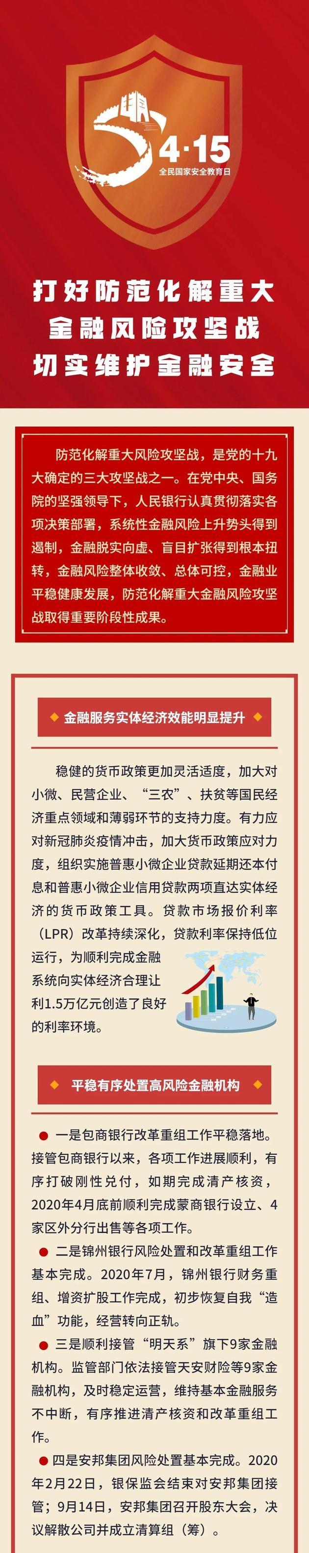 央行全面清理整顿金融秩序在营P2P网贷机构全部停业