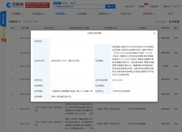 爱奇艺再被行政处罚提供含脏话等低俗内容的MV