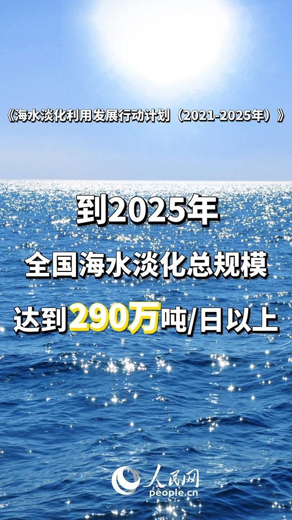 目标定了到2025年全国海水淡化总规模达到290万吨/日以上